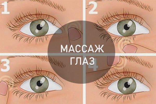 масаж очей