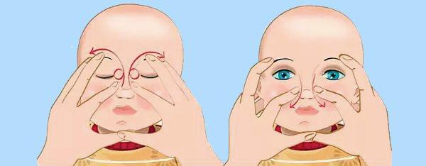 масаж слізних каналів дитини
