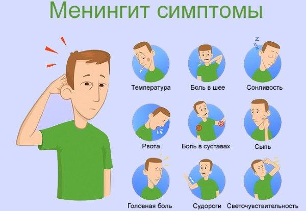 Менінгококова інфекція. Симптоми у дорослих, причини, лікування, ускладнення