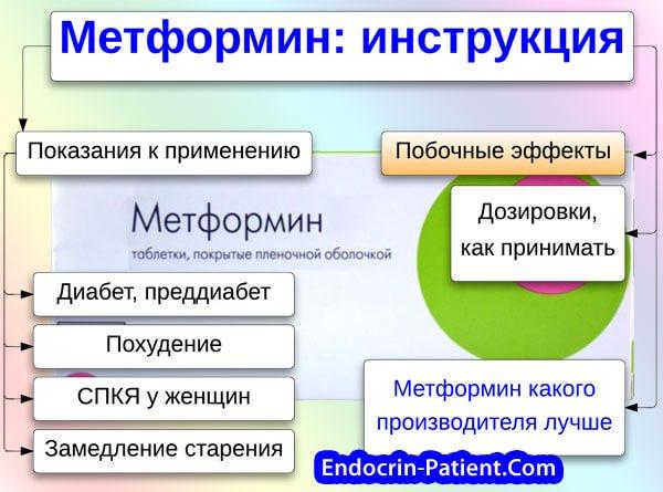 Метформін: інструкція із застосування