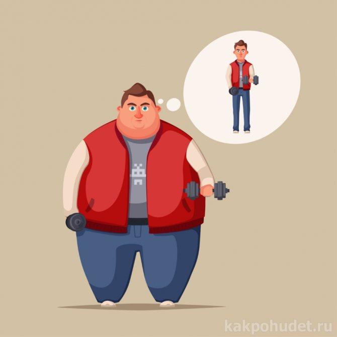 Методи боротьби з ожирінням