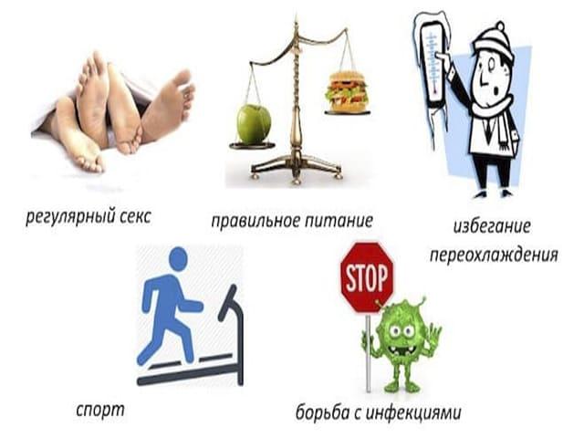 методи профілактики