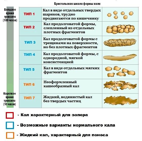Мікроклізма Мікролакс. Інструкція по застосуванню, показання, відгуки