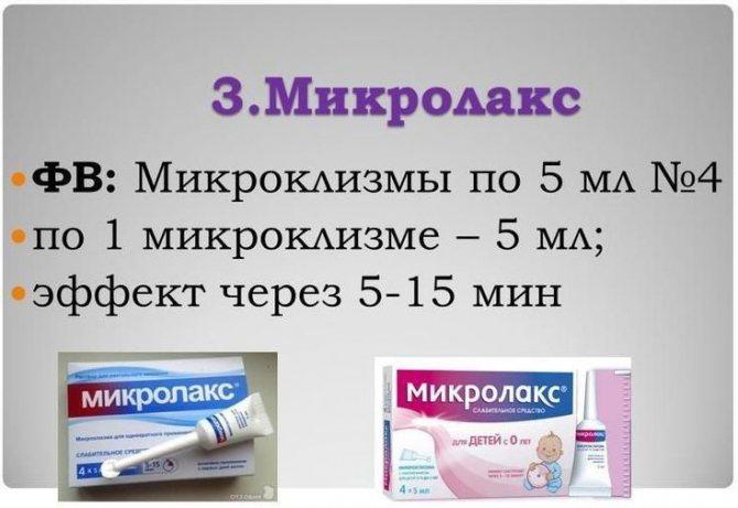 Мікролакс - застосування