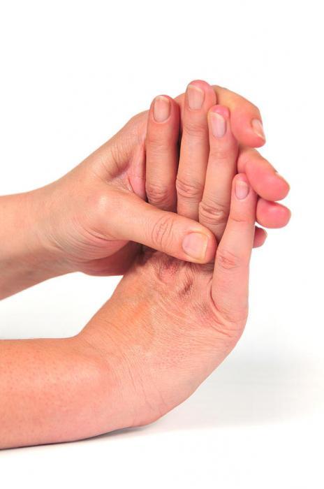 моторика пальців вправи
