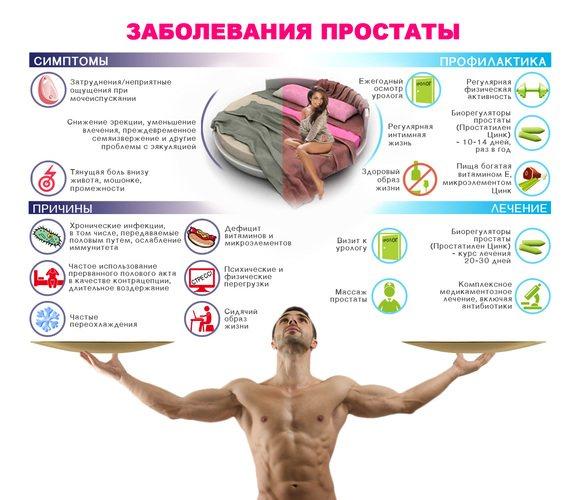 Нейрогенний сечовий міхур у чоловіків, дітей, жінок. Лікування, клінічні рекомендації