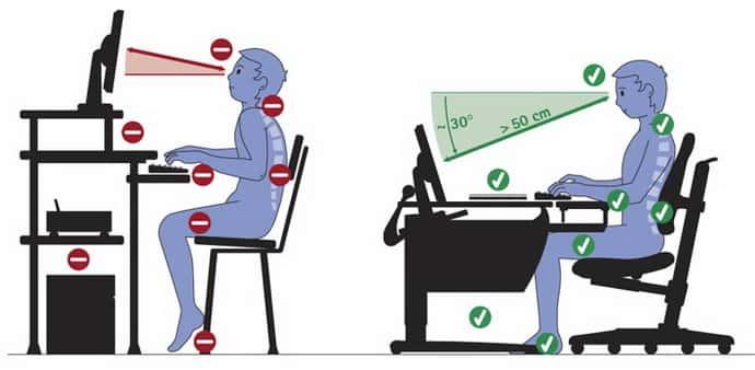 німіє ліва рука від довгого сидіння за комп'ютером