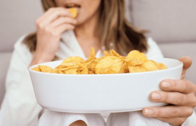 Неправильне и незбалансоване харчування