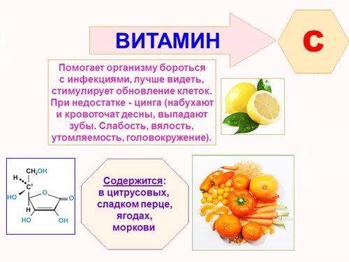 Неврози. Симптоми у дорослих, лікування народними засобами, медикаментозне і без ліків