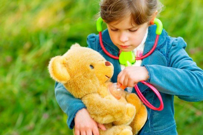 Надання батьками допомоги дитині