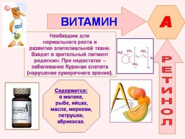 ГРВІ. Симптоми і лікування у дорослих народними засобами, препарати. Форми, ускладнення