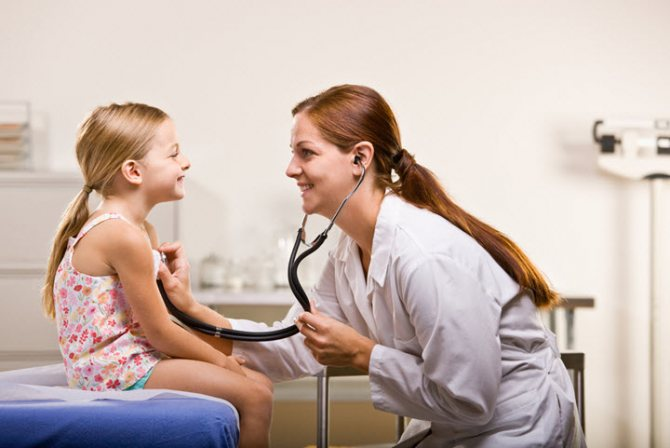 огляд кардіолога