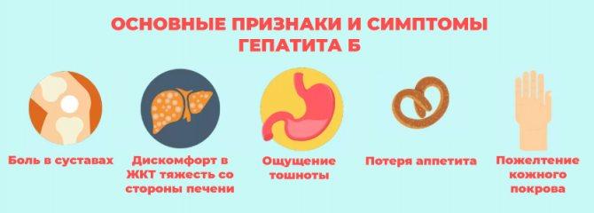 основні ознаки та симптоми гепатиту б фото