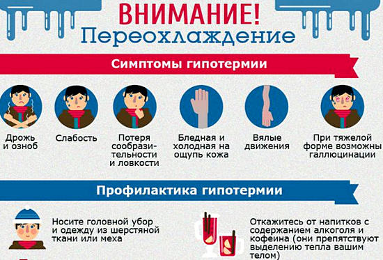 Особливості Першої допомоги при обмороженні у людей