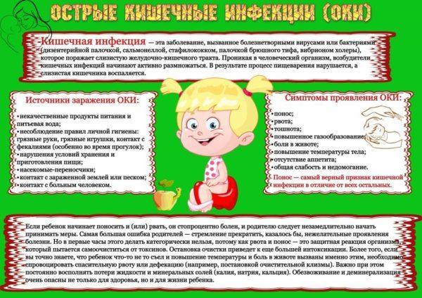 Гострі кишкові інфекції у дітей