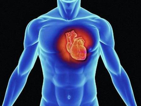 набряки ніг при серцевій недостатності лікування