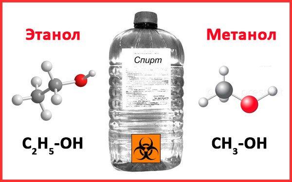 Отруєння метиловим спиртом