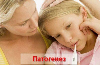патогенез аденовірусної інфекції