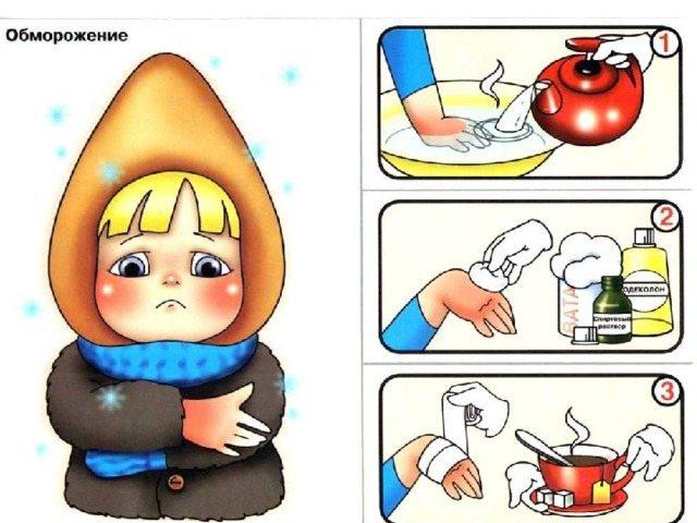 Перша допомога при обмороженні для дітей
