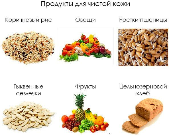 Харчування при вугрової висипки