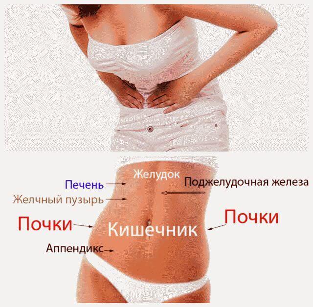 Чому болить низ живота у жінок: причини