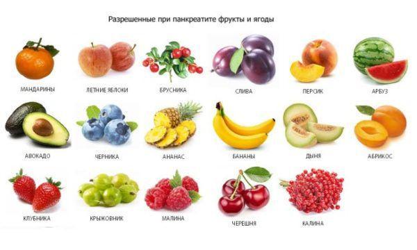 Корисні фрукти при панкреатиті