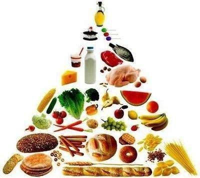 Корисні продукти харчування