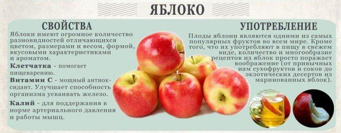 Корисні властивості яблук