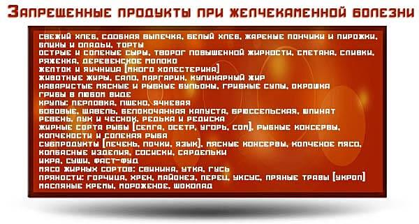 Повний список заборонених продуктів при жовчнокам'яній хворобі