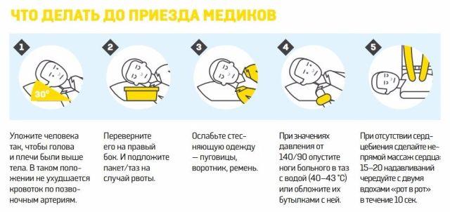 Допомога після інсульту