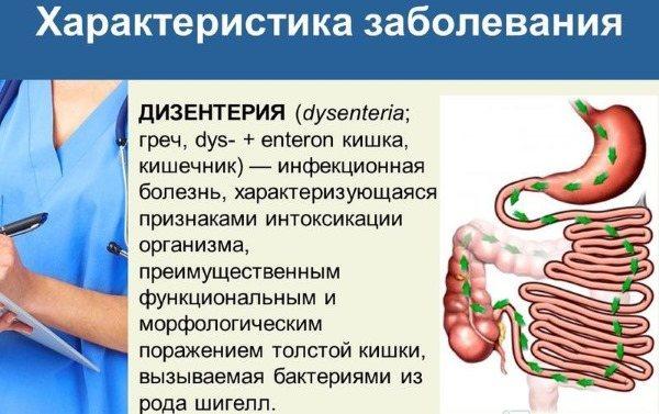 Підвищене слиновиділення. Причини у жінок, як зменшити, при вагітності, вночі, при застуді, гастриті, після їжі, перед місячними. регуляція