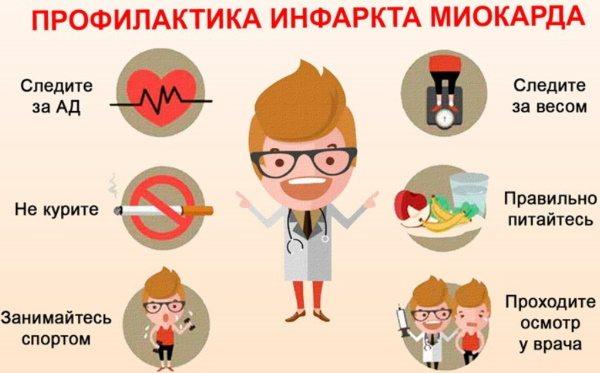 Передінфарктний стан. Симптоми у жінок похилого, молодого віку, ознаки, лікування