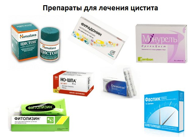 Препарати для лікування циститу