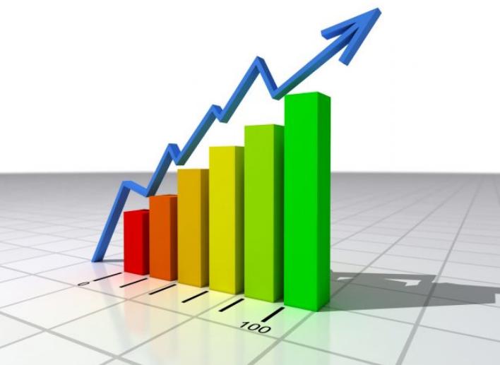 Увеличение прибыли в результате взаимодействия бизнеса и аудитории социальных сетей