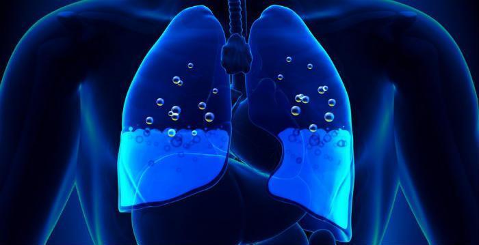 Причини набряку легенів