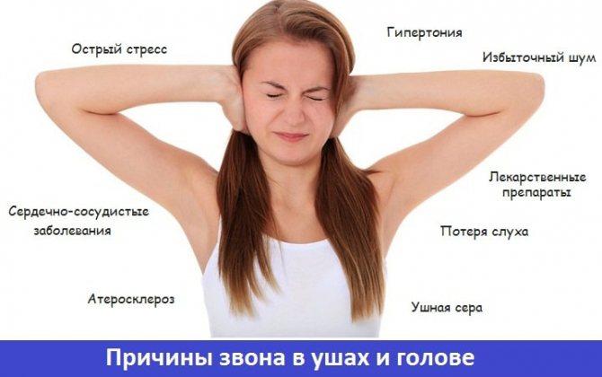 Причини шуму у вухах