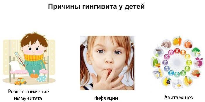 Причини у дітей