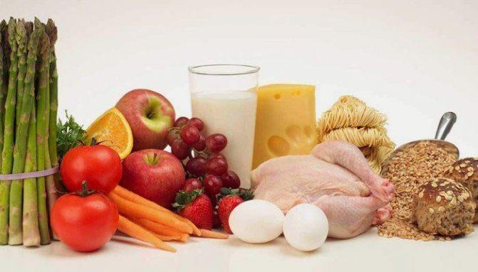 Приклад дозволених продуктів для дієти