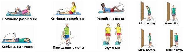 приклади вправ ЛФК при реабілітації колінного суглоба