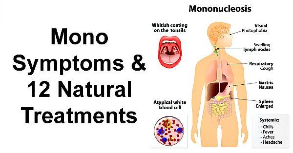 Ознаки мононуклеозу у людини