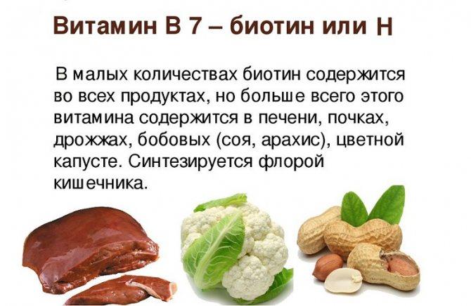 Продукти з вмістом біотину