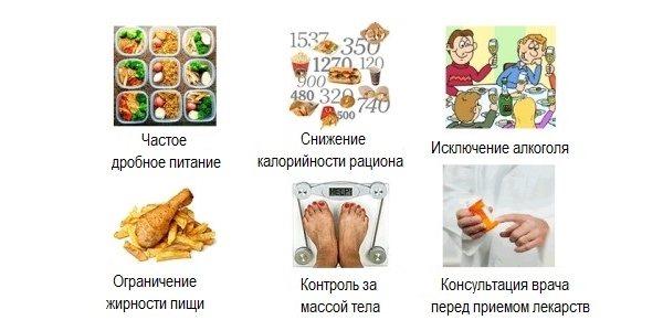 Профілактика загострення хронічного панкреатиту.