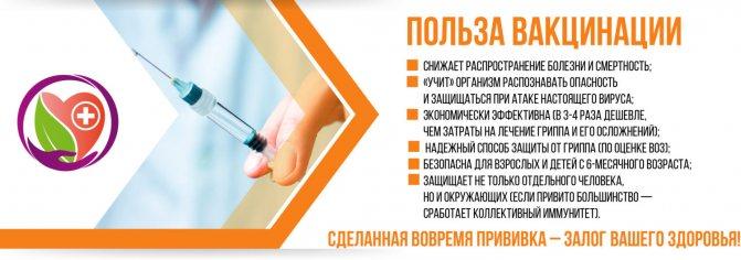 профілактика ГРВІ препарати