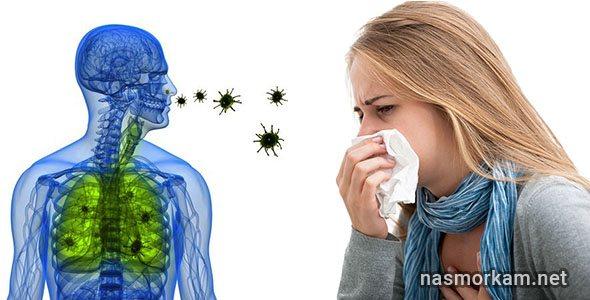 Препарати від кашлю з ефектом анестезії