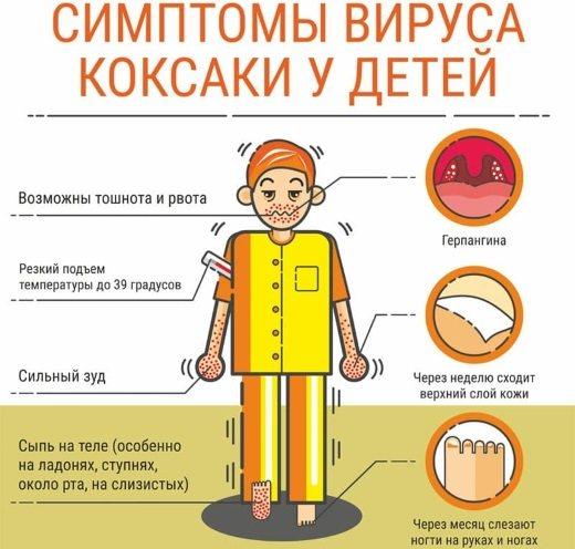 Пухирчатка. Фото, симптоми і лікування у дорослих, дітей