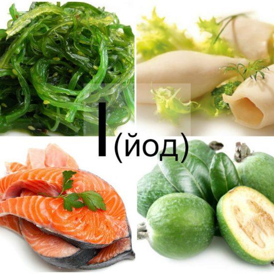 Раціон харчування для Швидкого лікування щитовидки