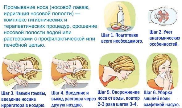 Розчин для промивання носа при нежиті, гаймориті, закладеності носа. Рецепти для дітей, дорослих, при вагітності