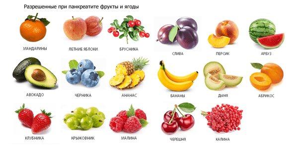 Дозволені фрукти і ягоди при панкреатиті