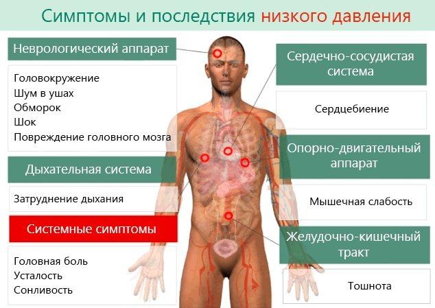С-реактивний білок.  Що це таке, норма за віком.  Що значить підвищений, негативний, позитивний, ультрачутлива