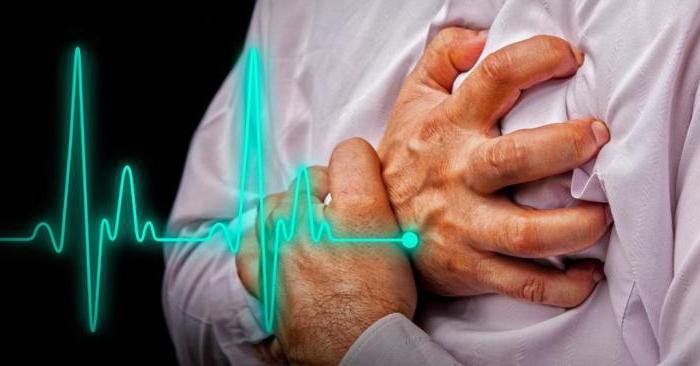 серцеві набряки причини